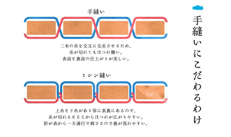製品ページ_09